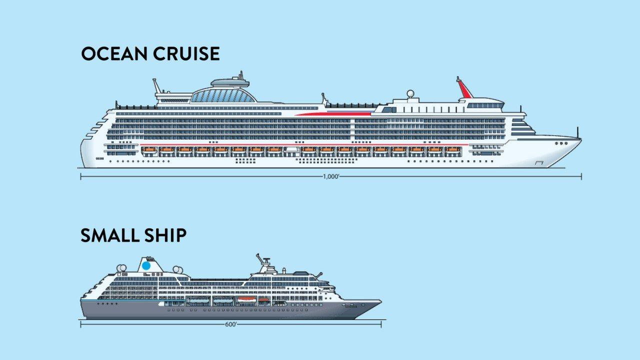 Cruise Ship Lengths Fitbudha Com